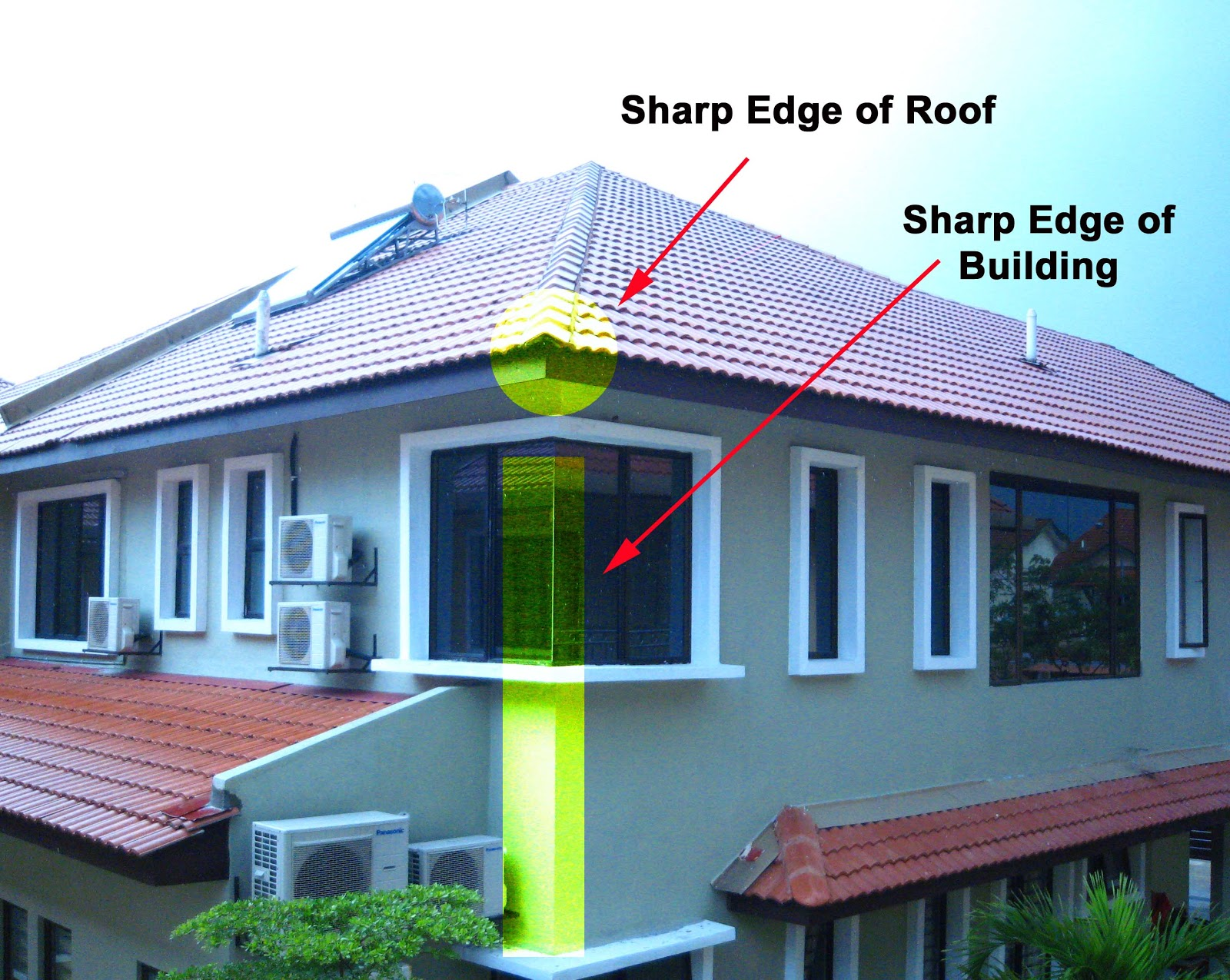 Feng shui consultant malaysia business feng shui for Feng shui in building a house