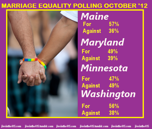 Public Opinion Polls Marriage Equality October 2012
