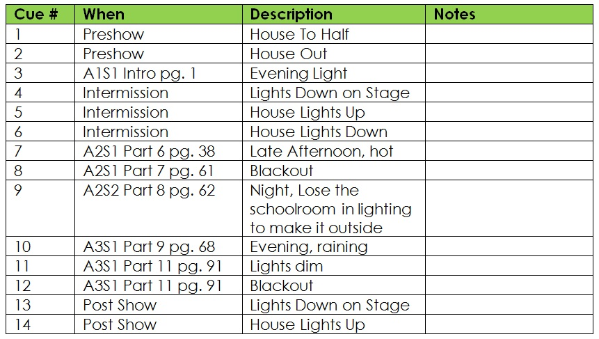 Stage lighting cue sheet template 3362356 hitori49fo post tagseasy to use lighting and sound cue forms thoughtcohow to make a cue sheet for stage lighting our pastimeslighting cues sheet template business maxwellsz