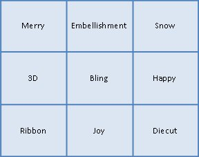 Aud sentiments 68 bingo