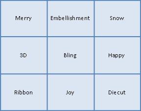 Aud sentiments 68 bingo