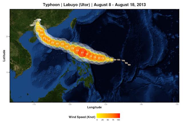 R: Mapping Typhoon Labuyo (Utor) Track