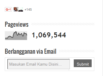 1.000.000 Pageviews