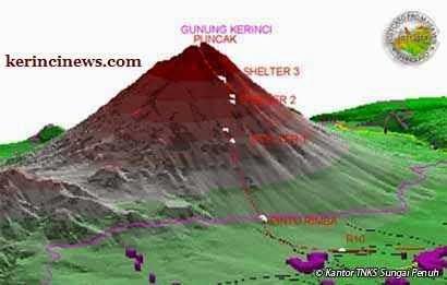 Rute Pendakian Gunung Kerinci