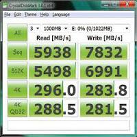 """Crie um """"HD virtual"""" muito rápido no PC usando um RAM Disk."""