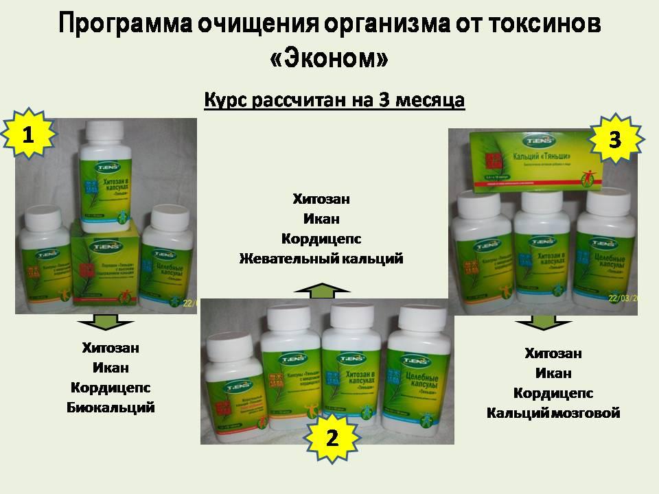 Как очистить организм от шлаков и токсинов травами в домашних условиях