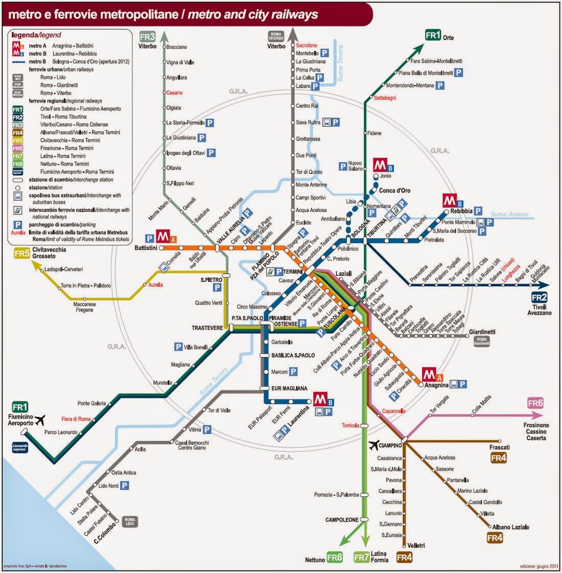 Villa Borghese Roma Metro