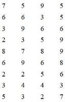Cara membuat Form Kraepelin atau Pauli Test