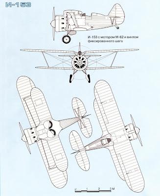 бхарактеристики истребителей И 153 и И 190