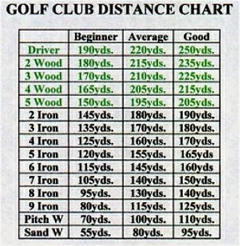 Ping Golf Brand