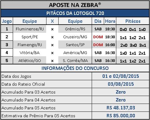 LOTOGOL 720 - PITÁCOS DA ZEBRA