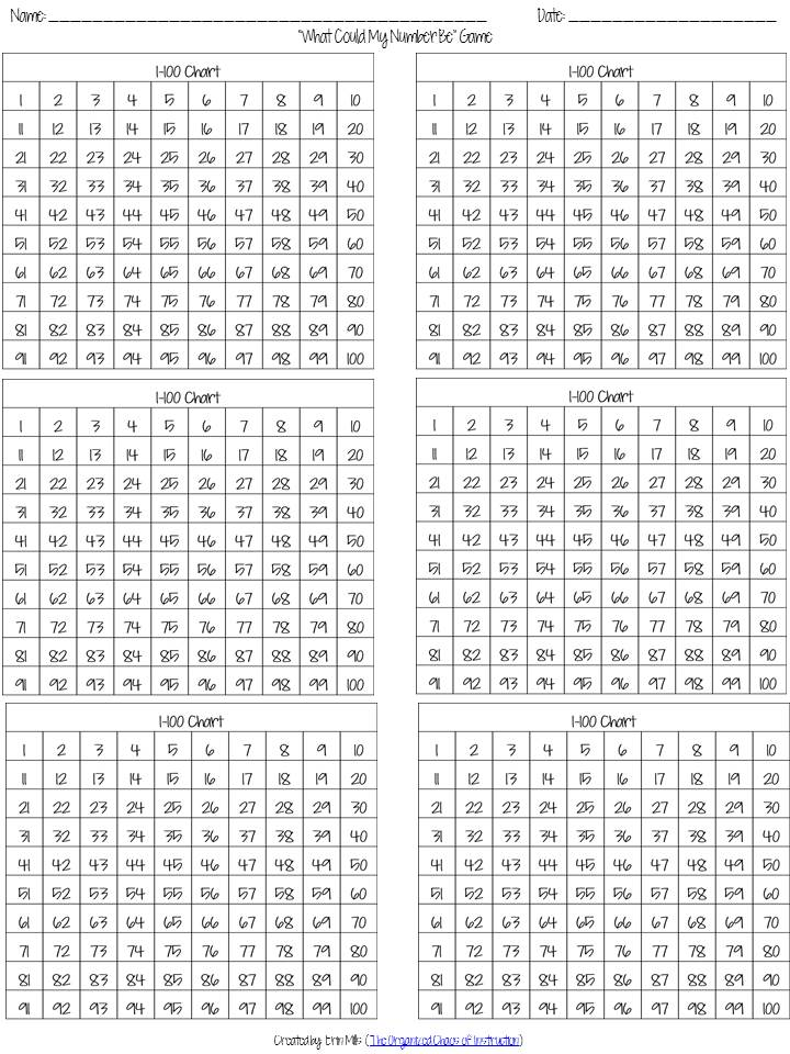 Impertinent image in thousands chart printable