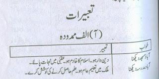 Weird mean in urdu