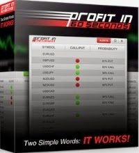the profit in 60-seconds review of scam system