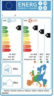 La Etiqueta Energética en la Unión Europea
