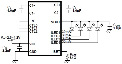 LED Driver Design using TCA62735AFLG LED Driver IC
