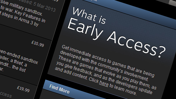 What is Steam Early Access