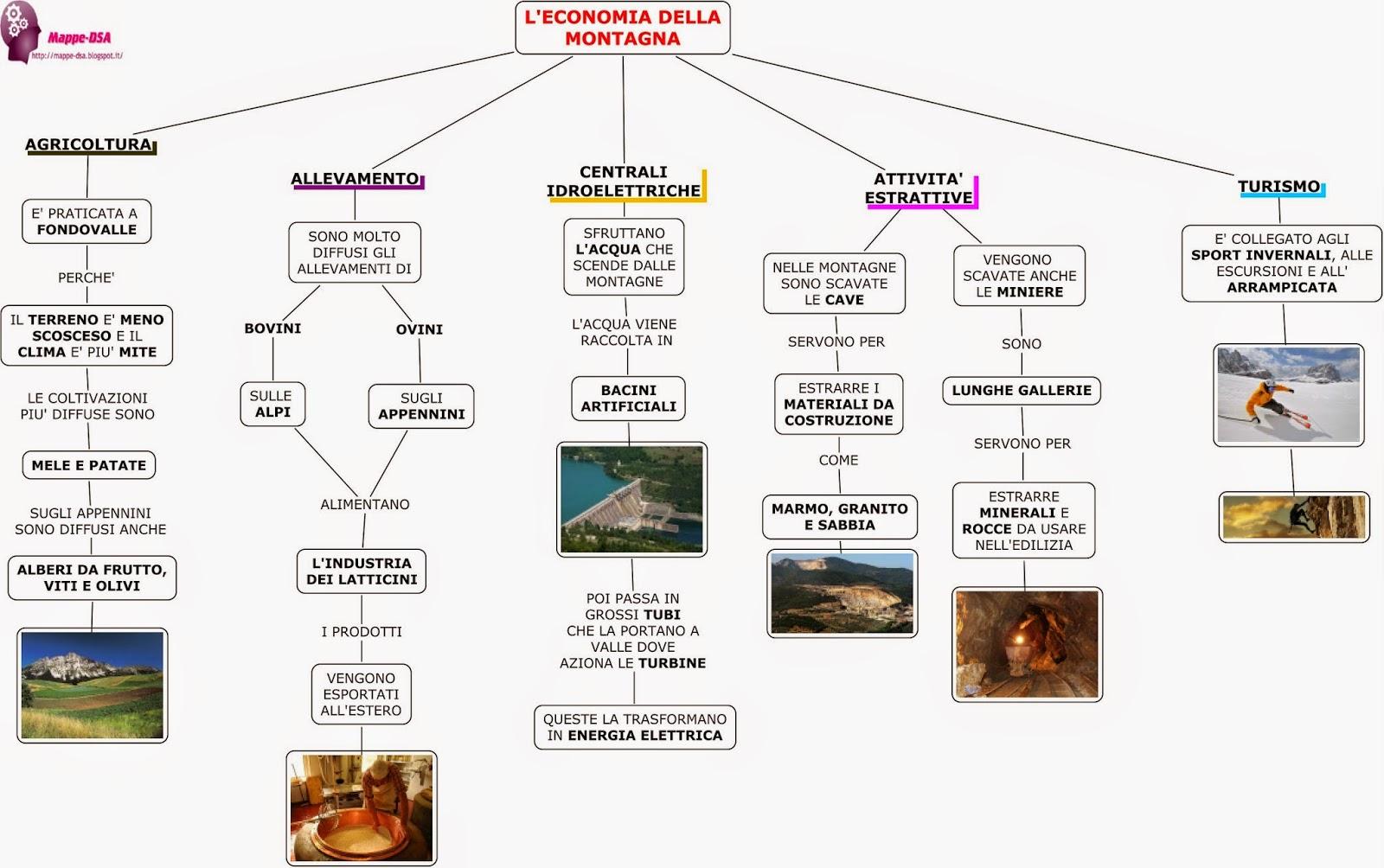 mappa schema dsa geografia economia montagna agricoltura allevamento turismo attività estrattive centrali idroelettriche