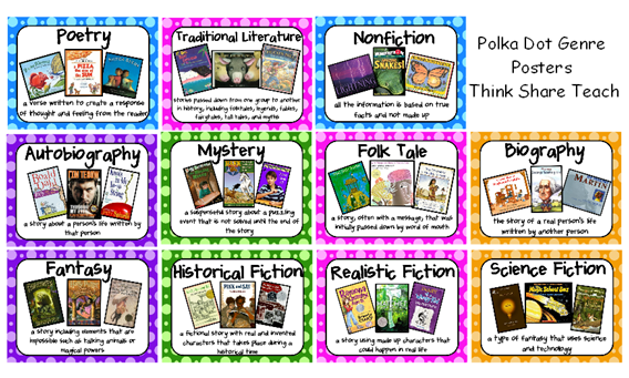 Reading Genres - Lessons - Tes Teach