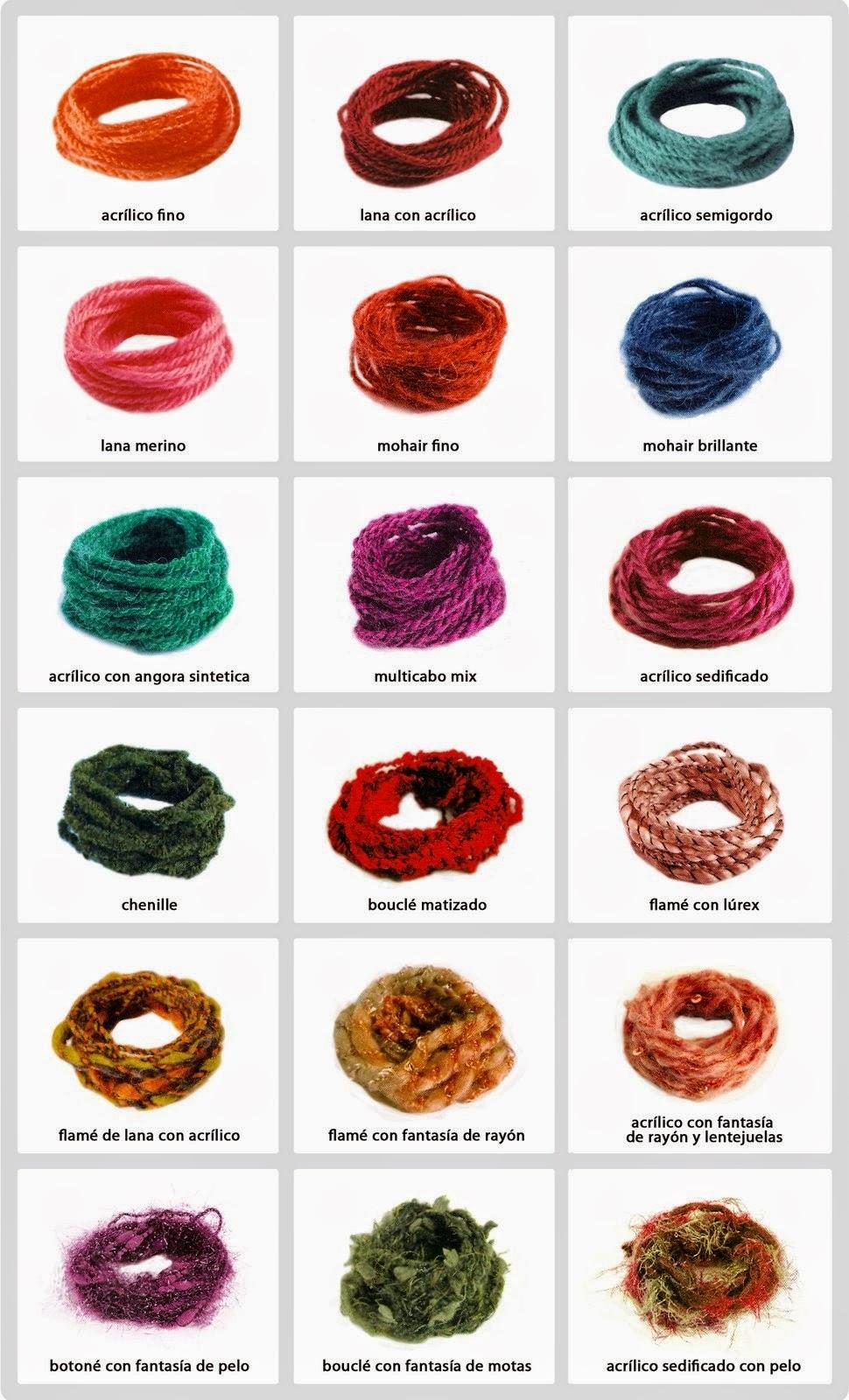 Crochet y amigurumis tipo de lanas e hilos - Alfombras que se pueden fregar ...