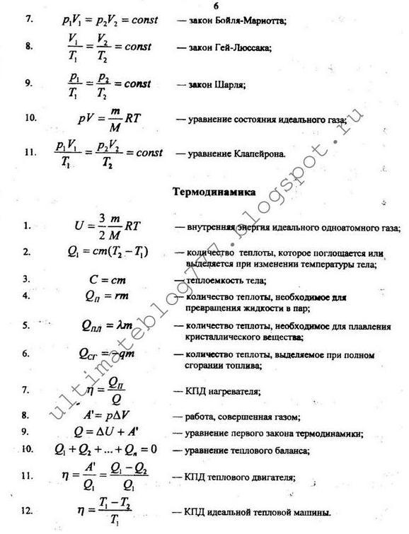 Все формулы из 10 класса физики