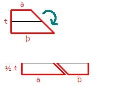 bagaimana rumus luas bidang trapesium ditemukan