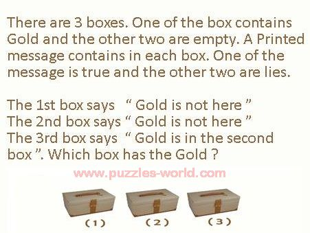 Which Box has the Gold ?