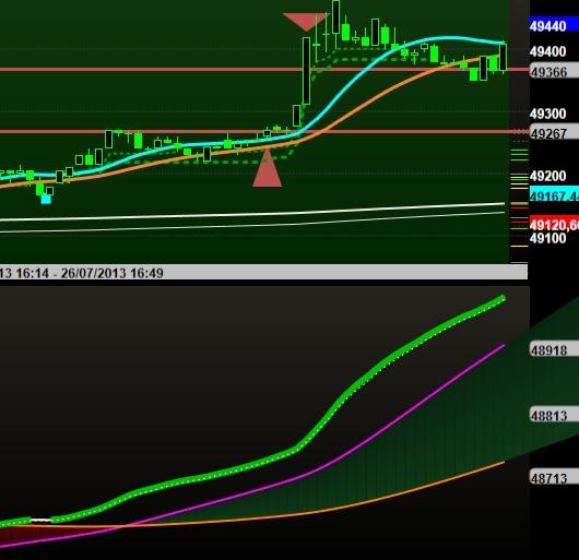 Gw trading system