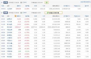 中国株コバンザメ投資ウォッチ銘柄watch20130228
