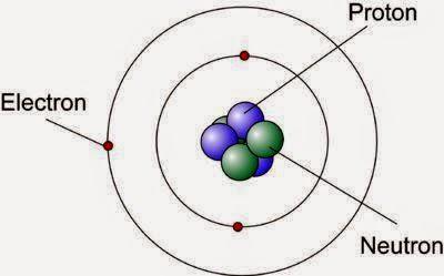 Penemu Atom