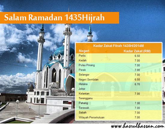 Kadar Zakat Fitrah 1435H