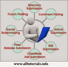 SEO Off Page Optimation