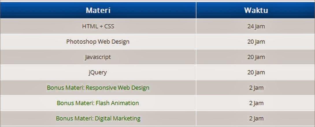 Materi Web Design