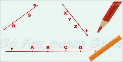 Dois ou mais pontos que pertencem à mesma reta são chamados colineares.