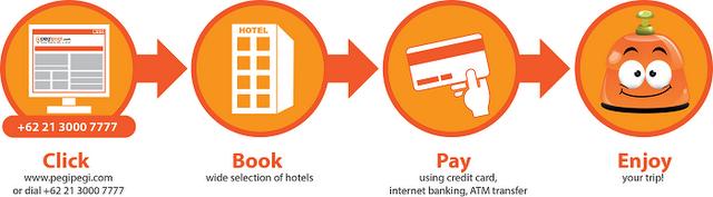 Sundul PegiPegi.com : Booking Hotel Murah & Mudah di Indonesia