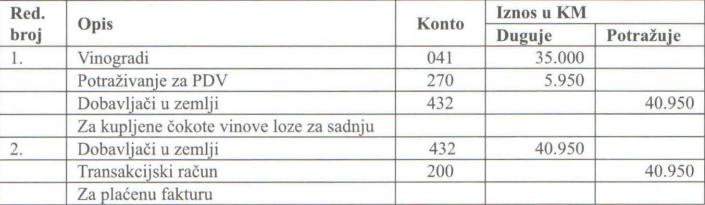 bioloska-sredstva-knjizenje-2