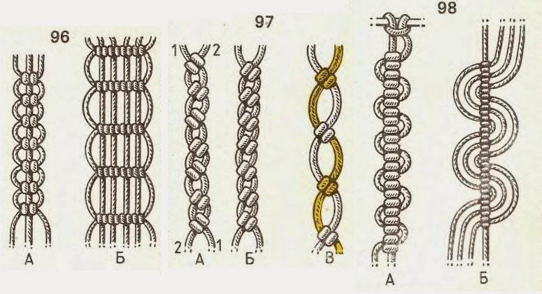 Макраме основное плетение