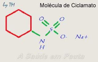 Esquema de uma molécula de Ciclamato.