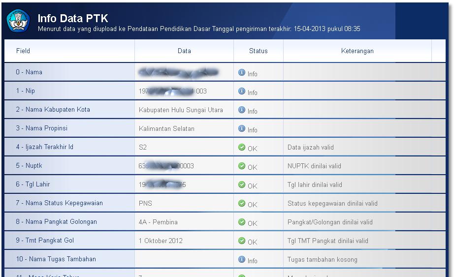 109 kB · png, Alamat Terbaru dan Cara Cek Data Guru di P2TKDikdas