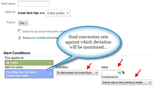 Custom alert for deviation in goal conversion rate