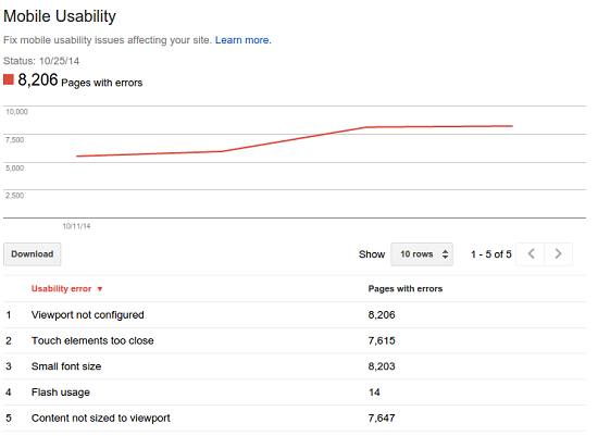 Mobile Usability reports