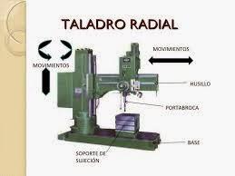 Mec nica industrial mayo 2015 - Taladradora de columna ...