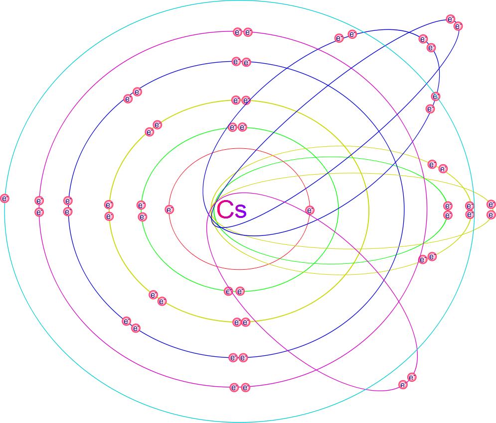 Dibujarel elemento según el modelo de Sommerfeld.