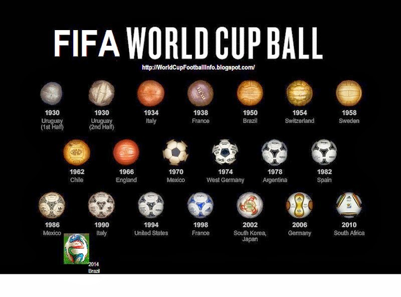 football games; football; world cup; football games online; next football world cup; cool football games; foot ball; soccer games online; fifa 2014;