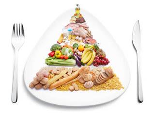 piramida makanan Ciri Makanan Sehat