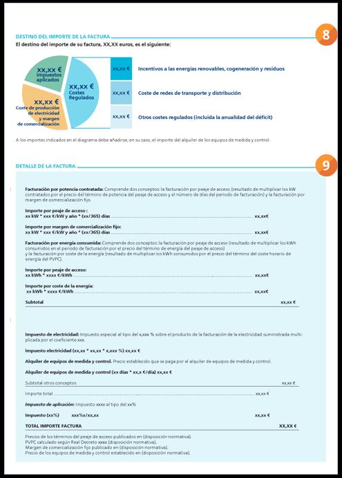 Modelo factura de luz Fenosa página 2
