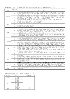 建設工事 仮設計画図 構造検討書5 (壁つなぎ)