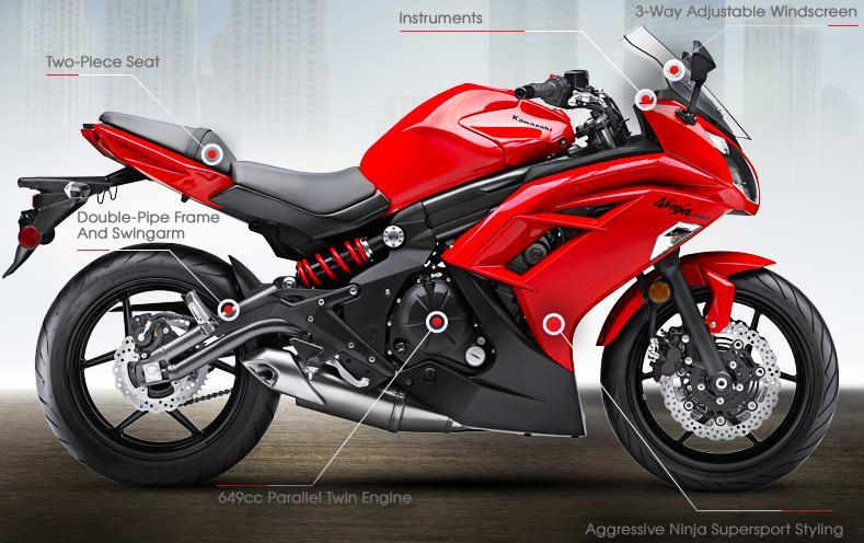 3 Colors for 2012 Ninja 650 - Sport Bikes | Motorcycles and Ninja 250