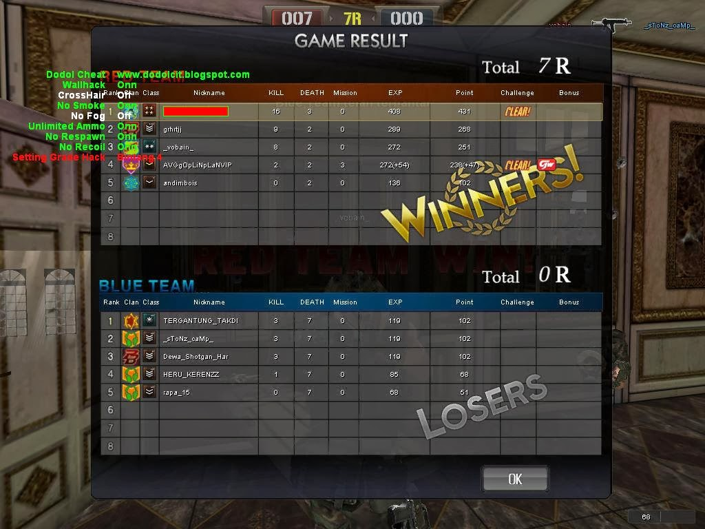 Update Cheat PointBlank Indo Trial [ 22-10-2013 ] Work 10000%