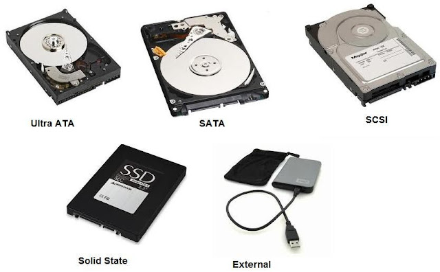 Different types of hard drives